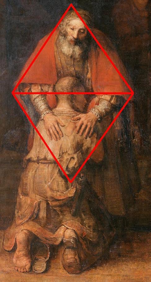 Rembrandt_Le retour du fils prodigue_3