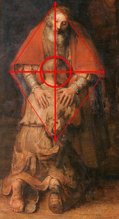 Rembrandt_Le retour du fils prodigue_4