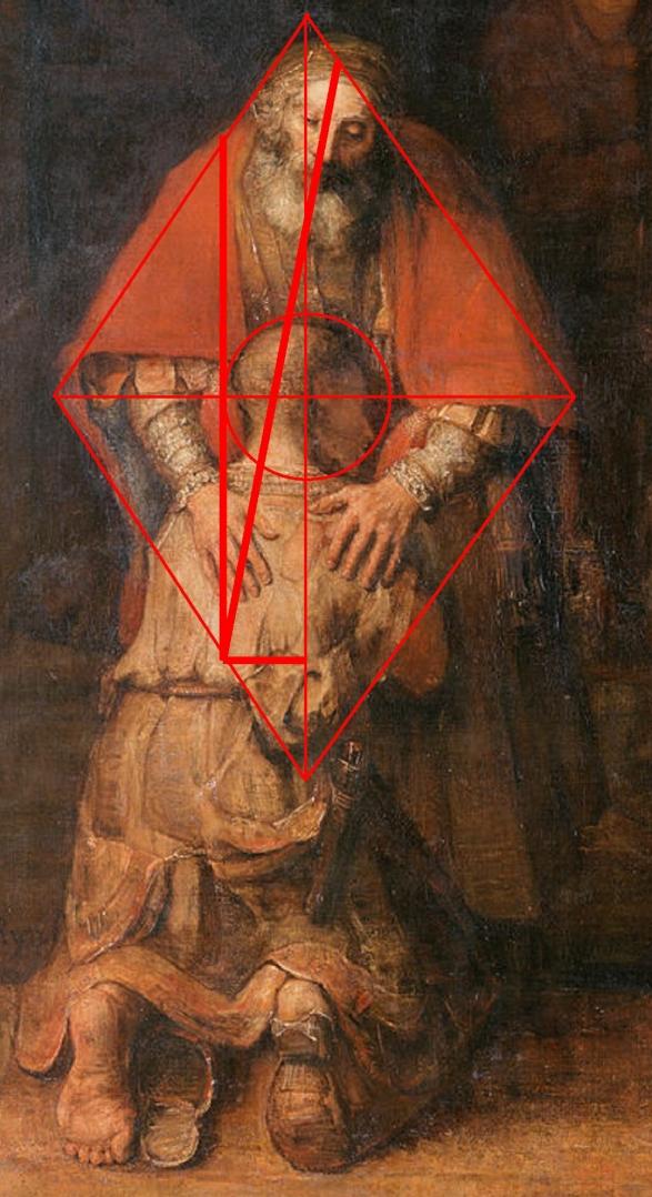 Rembrandt_Le retour du fils prodigue_5